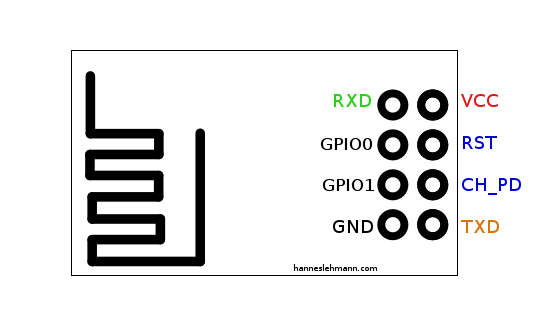 rs232 serial to usb converter pinout